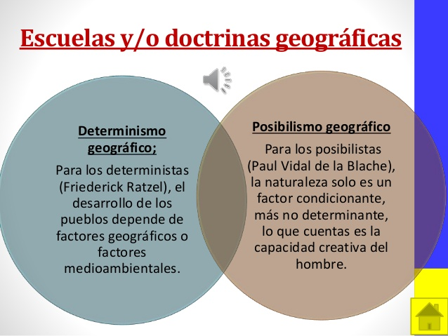 DOCTRINAS GEOGRÁFICAS