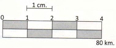 convertir escalas gráficas a numéricas