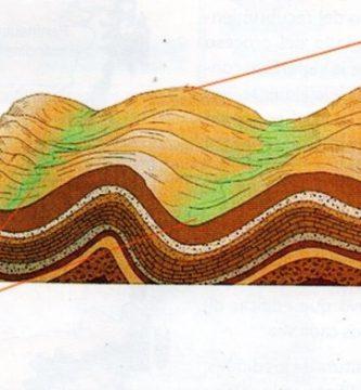 Tectonismo: Movimientos Orogénicos y Epirogénicos
