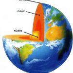 La geósfera