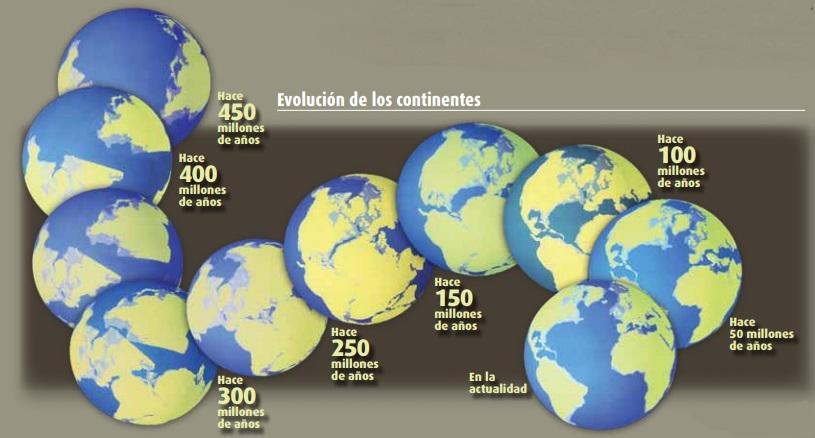 teoria de la deriva continental