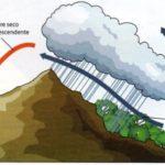 Precipitaciones advectivas