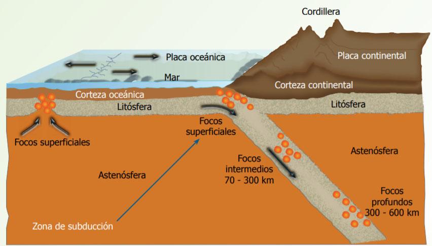 Cordillera De Los Andes Mundo Geografía